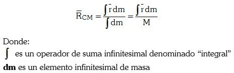 Cálculo del Centro de Masas de un Sistema de Masas Continuo