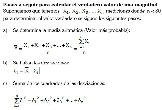 Pasos para calcular el valor de una magnitud