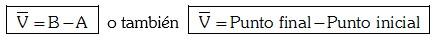 representacion analitica de un vector