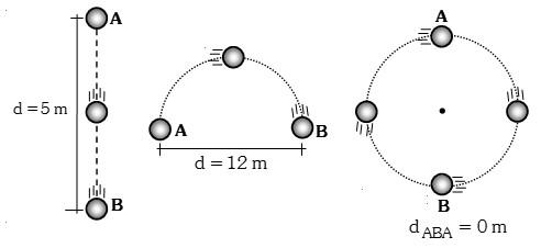 Módulo del vector desplazamiento