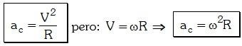Formula de la Aceleracion Centripeta