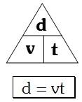 formula del movimiento rectilineo uniforme