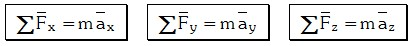 Formulas de la Aceleracion